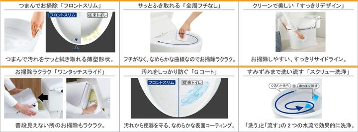住宅用トイレティモニUTシリーズ4